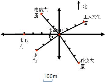 2014-2015学年广东省珠海市香洲区立才学校六年级(上)