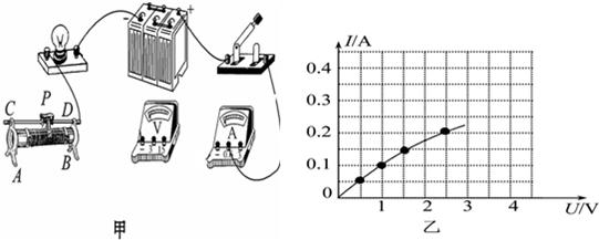 """在""""测定小灯泡电功率""""的实验中,电源电压是6v,小灯泡的额定电压是2."""