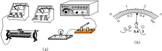 在如图所示的电路中,当开关s断开