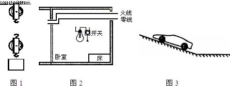 (2)小伟想在卧室安装一盏照明电灯,请在图2中帮他把灯和开关接入电路