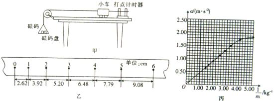 """如图所示,""""嫦娥一号""""探月卫星进入月球轨道后,首先在椭圆轨道Ⅰ上运动"""