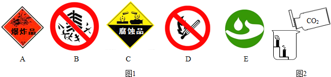 (3)如图3所示是汽车尾气治理过程中某反应的微观示意图.