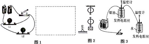 ,然后两支路共同回到电源负极;如图所示:  (2)人在地面上向下用力,且是一个定滑轮和一个动滑轮,故由两根绳子承担物重,绳子固定在定滑轮上.  (3)由题意知,用一根导线将开关与其中一根电阻丝相连,再用一根导线将两根电阻丝的外侧相连,使之组成一个并联电路,如图所示: