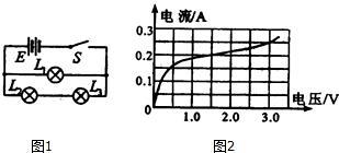 2010年陕西省宝鸡市陈仓区v物理物理二模作文高中山西面食试卷图片