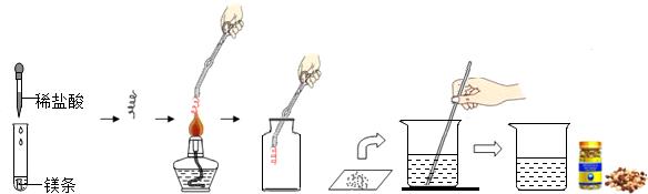 熟石灰中金属元素的原子结构示意图
