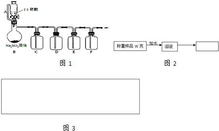 在下列图3方框内设计一个实验流程图测定亚硫酸钠的