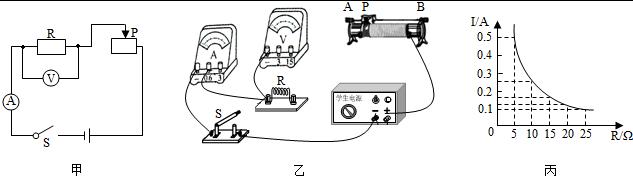 """电路探究""""电压一定时,通过导体的电流与电阻的关系"""""""
