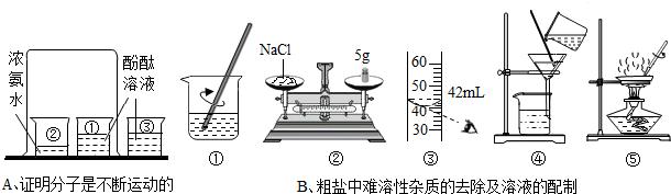化学实验时科学探究的重要途径