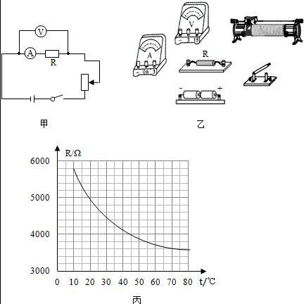 甲图说明通电导线周围存在磁场 b,乙图中当温度超过某一温度时,报警器