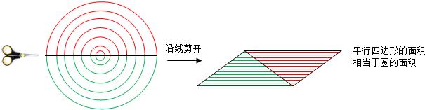 六年级圆规设计图案的步骤图