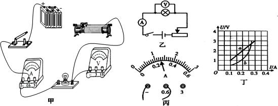 伏安法测电功率