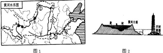 (  ) a,陇海线 b,湘黔线 c,兰新线 d,京广线 解析 收藏 组卷 下载