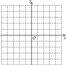 反比例課時函數練習題-口才初中-菁優網圖像初中與教案演講v課時數學10圖片