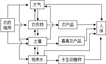 电路 电路图 电子 原理图 375_227