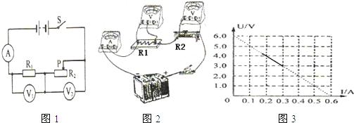 """电流与电压的关系""""时,电路图与实物图如图1"""