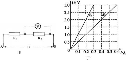 串联电路中电压的特点是 并联电路重点路的特点是