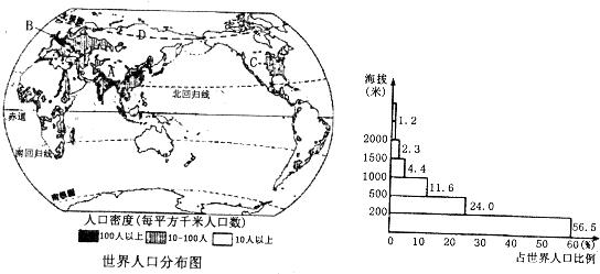 中国人口分布_人口的空间分布