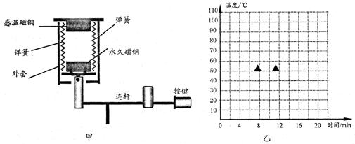(2015工业园区模拟)阅读短文,回答问题: 磁钢限温器 电饭锅是生活中常见的用电器,它利用磁钢限温器来控制煮饭过程中的最高温度.磁钢限温器结构如图甲所示,它由永久磁钢、感温磁钢和弹簧等组成,感温磁钢及其外套由弹簧支撑.永久磁钢的磁性不变,感温磁钢的磁性会随温度的升高而减弱.当温度达到103时,感温磁钢失去磁性.煮饭时,按下电饭锅的按键,永久磁钢和感温磁钢吸合,同时带动连杆使加热开关闭合,电热盘通电.当温度升高到一定程度,感温磁钢失去磁性,在弹簧的作用下感温磁钢与永久磁钢分离,同时使加热开关断开,按键跳