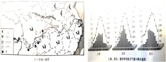 """读""""长江流域示意图""""和""""上海"""