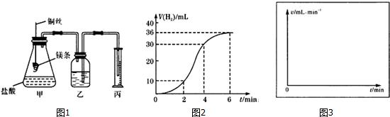 分布参数电路不满足kcl
