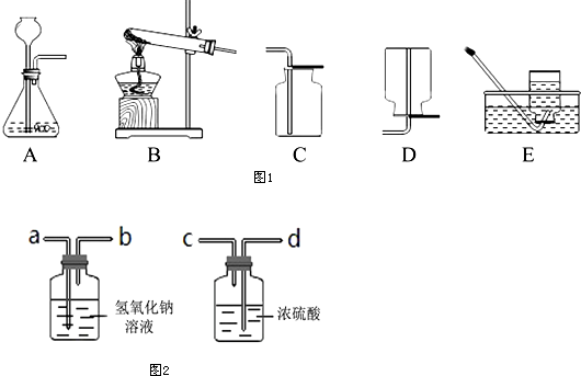 2015年重庆一中中考初中一模试卷-化学化学初中生点凸图片