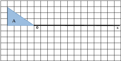 作轴对称图形;作平移后的图形