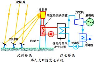015年北京市通州区中考电话一模初中-初中物门物理试卷湖图片