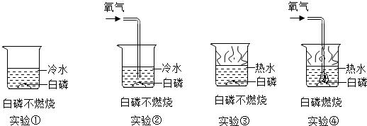 甲实验可探究可燃物的燃烧需要与氧气接触且