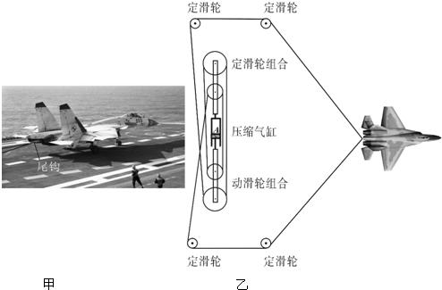 """如图甲所示,我国第一艘航母""""辽宁舰""""正在进行""""歼-15"""