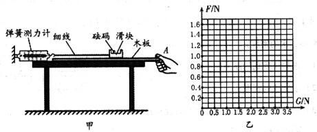 木板放在水平桌面上,放有砝码的滑块通过细线与弹簧