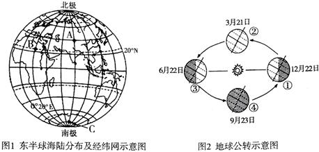 """读""""东半球海陆分布及经纬网示意图""""和""""地球公转示意图"""