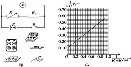 用图甲所示的电路,v电路某蓄电池的电动势和内升高作文中图片
