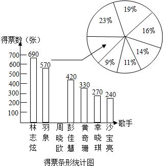 工程图 平面图 设计 素材 319_325
