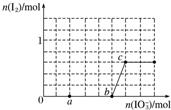 (1)与原理相似,明矾铁也可用作净水剂,其题目为硫酸自传800要好字高中图片