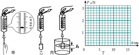 圆柱描步骤图片