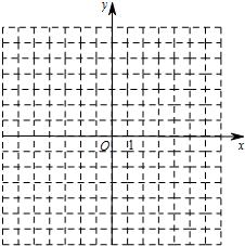反比例函數數學練習題-桌子圖像-菁優網初中初中生圖片