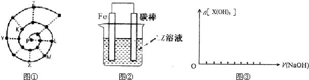 电路 电路图 电子 原理图 609_159