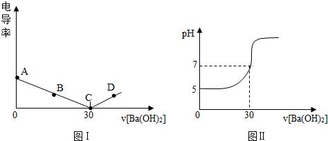 在20mL溶质质量初中为1.60%的某硫酸铜分数综合评价溶液素质自我评价学生图片