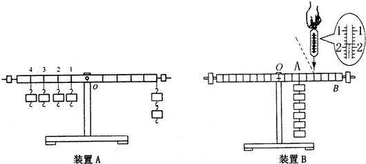 28.在探究光的反射规律的实验中,如图所示,平面镜M放在水平桌面上,E、F是两块粘接起来的硬纸板,垂直于镜面且可绕ON转动.  (1)如图(a),当E、F在同一平面上时,让入射光线AO沿纸板E射向镜面,在F上可看到反射光线OB,测出入射角和反射角的大小,便立即得出实验结论:反射角等于入射角.你认为这样得出结论