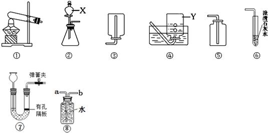 (1)指出②,④装置中标号仪器的名称:x 分液漏斗 分液漏斗,y 集气瓶