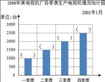 上饶市出生人口统计_上饶市人口分布图
