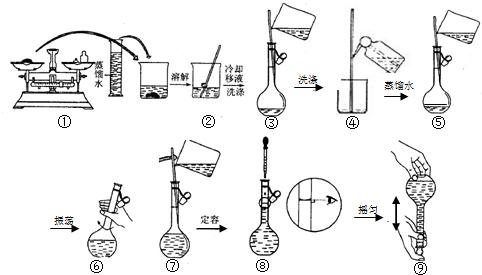化学实验器材手绘图