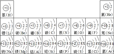 (3)写出核外电子排布与氖原子相同的阳离子和阴离子符号各一个:阳