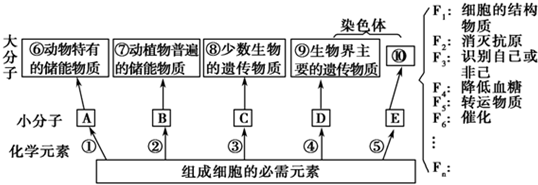 2015-2016高一山东省烟台市招远二中高中(上物理轻核聚变学年图片