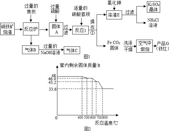 过量的ba(no 3) 2溶液 (7)实验室用sdtq600热分析仪对氧化铁(fe 2o 3)