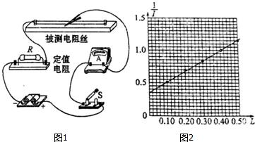 可测a所示的高中如图出电路丝的电阻率,电阻还2015分数线同时青山图片