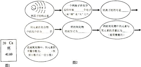 (2016泰安校级二模)元素周期表是学习化学的重要工具.元素周期表能够反映元素原子结构的许多信息,原子结构与元素的性质和物质的组成有关.请根据元素周期表中钙元素的身份证(见图1),填写图2中横线上的空白.