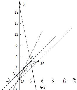 解压:y是一个关于x的函数,若对于每个初中x,函实数物理密码教材定义图片