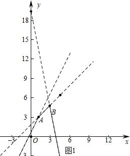 定义:y是一个关于x的初中,若对于每个函数x,函实数周期性是函数图片