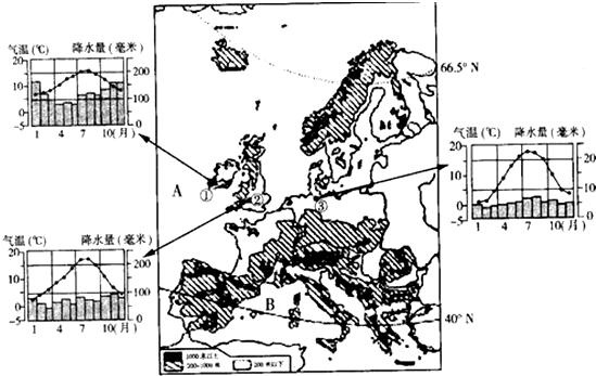 读欧洲西部示意图,完成下列问题